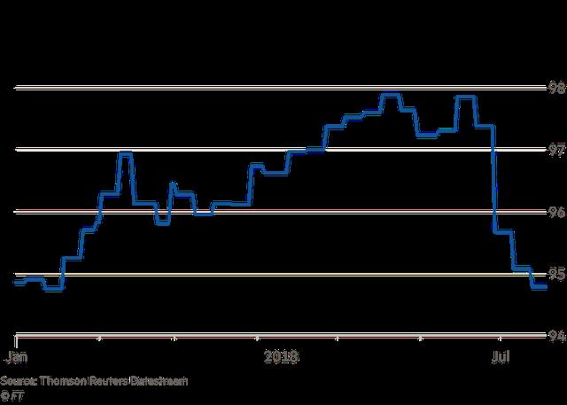 Nhân dân tệ giảm mạnh khiến toàn bộ cục diện thị trường tiền tệ châu Á thay đổi - Ảnh 2.