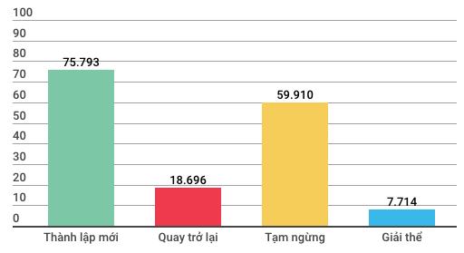 Những con số đáng lưu ý của nền kinh tế Việt Nam 7 tháng đầu năm - Ảnh 4.