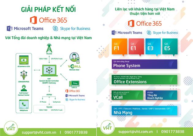 Microsoft đồng hành với VHT kết nối Microsoft Teams với Nhà mạng Việt Nam - Ảnh 2.