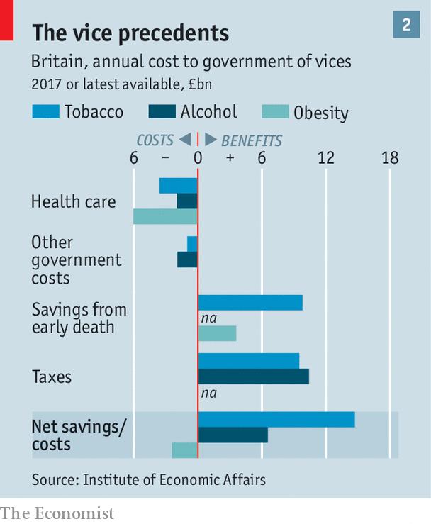 Câu chuyện về Thuế tội lỗi và sự cân bằng giữa ngân sách và lợi ích cộng đồng - Ảnh 3.