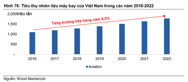 Từ NĐT chiến lược hụt đến đưa người Vietjet vào HĐQT PVOil – Phép toán tối ưu nguồn nhiên liệu bay của nữ tỷ phú Nguyễn Thị Phương Thảo - Ảnh 2.