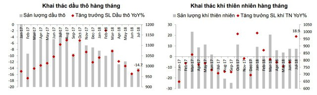 Sản lượng điện thoại di động của Việt Nam tiếp tục giảm, xuống mức thấp nhất trong 17 tháng - Ảnh 2.