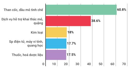 Kinh tế Việt Nam 8 tháng có những điểm gì đáng chú ý? - Ảnh 2.