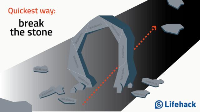 đầu tư giá trị - photo 1 1535619617430851298383 - Bài học về sự kiên trì mà bất kỳ ai cũng phải ghi nhớ trong đời: Cách nhanh nhất để vượt qua tảng đá là đi xuyên qua nó!