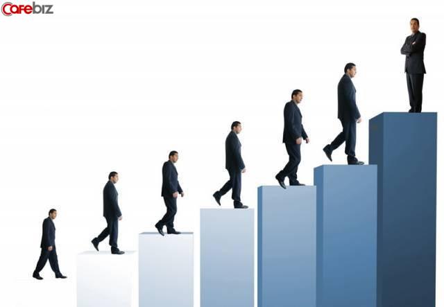 Tính cách quyết định số phận, suy nghĩ quyết định túi tiền: 5 yếu tố giúp bạn định vị công việc chính xác, mở ra tương lai rực rỡ - Ảnh 1.