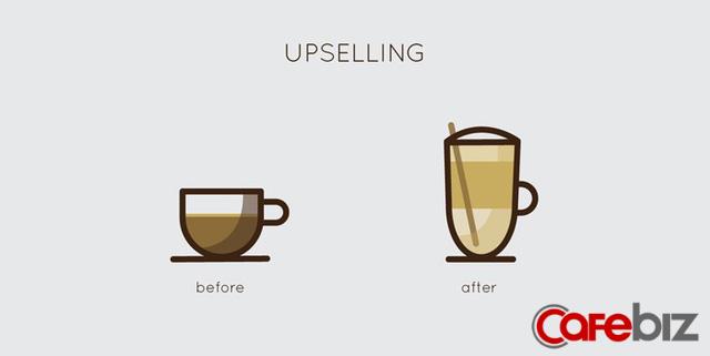 """Kỹ thuật Upselling: Tại sao quý khách biết ơn dù vừa bị người phân phối """"moi tiền""""? - Ảnh 6."""