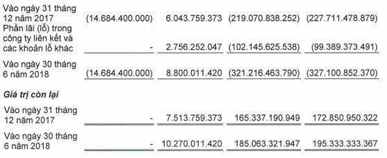 """Lý do gì khiến VNG tiếp tục rót vốn vào TiKi dù liên tiếp nhận về những khoản lỗ """"khổng lồ""""? - Ảnh 2."""