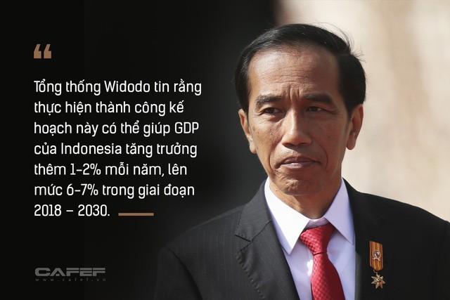 Giấc mơ top 10 nền kinh tế lớn nhất thế giới và kế hoạch Making Indonesia 4.0 của Tổng thống Joko Widodo - Ảnh 1.
