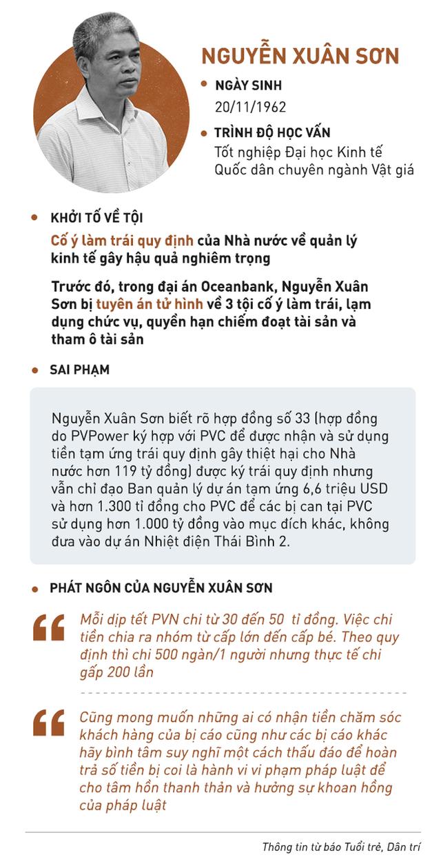 VKS đề nghị 14-15 năm tù với ông Đinh La Thăng, chung thân cho Trịnh Xuân Thanh - Ảnh 2.