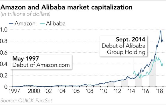 Nắm dữ liệu cá nhân, trình độ học vấn, khối tài sản thậm chí số lần đi viện của 600 triệu người, thế lực bùng nổ của Alibaba đang khiến cả thể giới lo sợ - Ảnh 1.