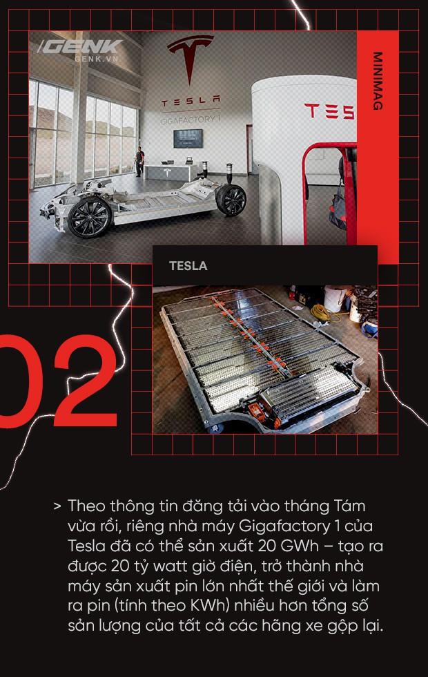 Trung Quốc có thể copy tất cả mọi thứ, nhưng sao họ vẫn chưa copy và đánh bại được Tesla? - Ảnh 2.