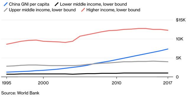 Trung Quốc đang mắc kẹt trong sự trì trệ của nền kinh tế? - Ảnh 1.