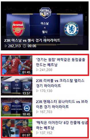 """asian cup 2019, - photo 1 15480336233141951345408 - Ở Hàn Quốc, thông tin Việt Nam lọt vào tứ kết Asian Cup """"hot"""" hơn cả giải bóng đá số một thế giới cấp CLB"""