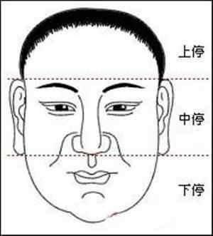3 đặc điểm trên khuôn mặt thể hiện một người đàn ông có tương lai rạng rỡ - Ảnh 3.