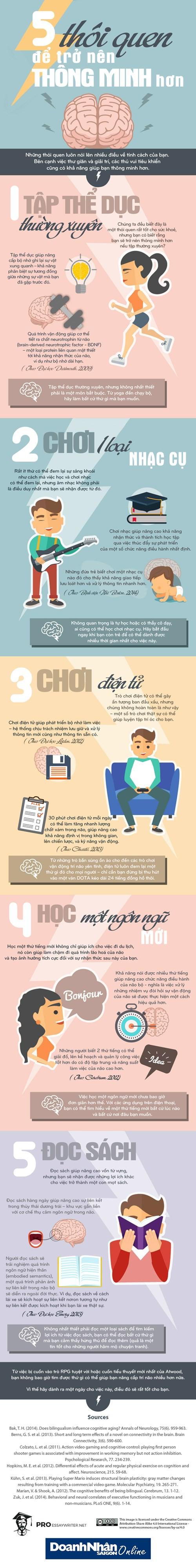 [Infographic] 5 thói quen để trở nên thông minh hơn - Ảnh 1.