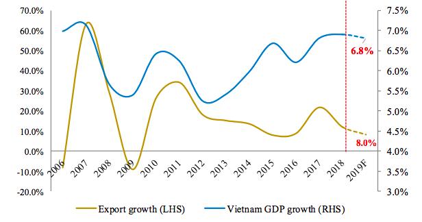 BVSC: Năm 2019, áp lực giảm giá VND từ diễn biến của NDT thấp hơn 2018 - Ảnh 2.