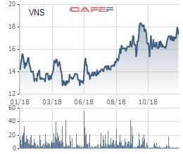 Vinasun xuất hiện thêm cổ đông lớn sau vụ kiện kéo dài với Grab  - Ảnh 1.