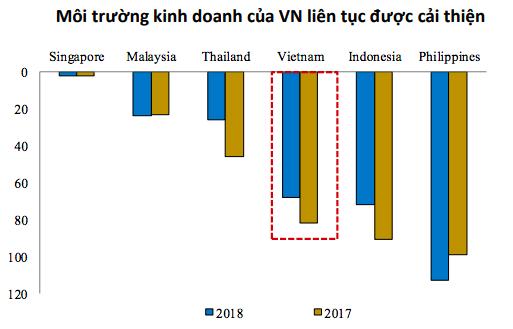 Kinh tế Việt Nam có thể trụ vững trước những rủi ro mang tính toàn cầu? - Ảnh 14.