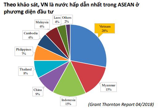 Kinh tế Việt Nam có thể trụ vững trước những rủi ro mang tính toàn cầu? - Ảnh 15.