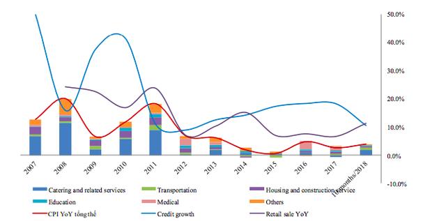 BVSC: Năm 2019, áp lực giảm giá VND từ diễn biến của NDT thấp hơn 2018 - Ảnh 3.