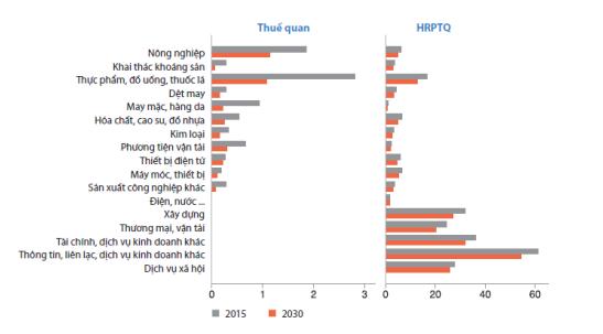Kinh tế Việt Nam có thể trụ vững trước những rủi ro mang tính toàn cầu? - Ảnh 6.
