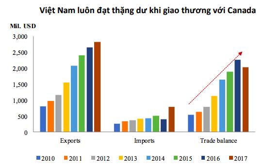 Kinh tế Việt Nam có thể trụ vững trước những rủi ro mang tính toàn cầu? - Ảnh 7.