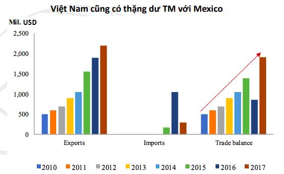 Kinh tế Việt Nam có thể trụ vững trước những rủi ro mang tính toàn cầu? - Ảnh 9.