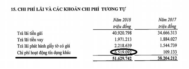 VietinBank bất ngờ báo lỗ 853 tỷ đồng trong quý IV, nợ có khả năng mất vốn tăng đột biến - Ảnh 1.
