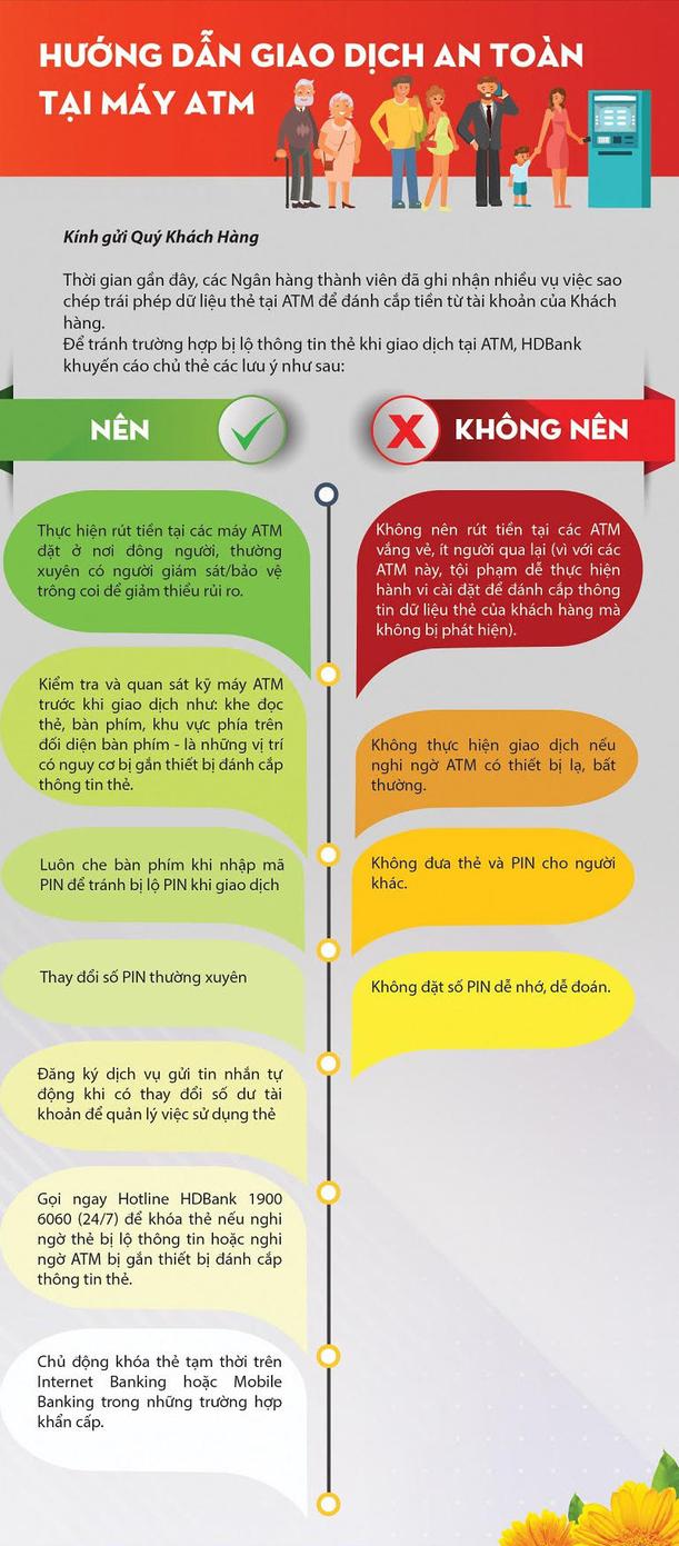 Những nguyên tắc vàng để giao dịch an toàn tại máy ATM  - Ảnh 1.