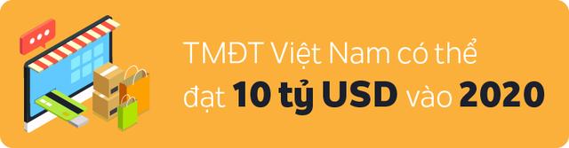 Tổng thư ký VECOM: Cuộc đua đốt tiền trên phân khúc TMĐT Việt Nam sẽ gay cấn hơn trong năm 2019 - Ảnh 1.