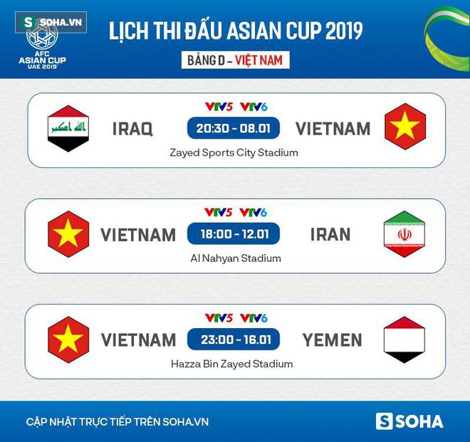 asian cup 2019 - photo 1 15470191940761941055315 - FIFA: Trận Việt Nam vs Iraq như phim kinh dị, thú vị nhất từ đầu Asian Cup 2019