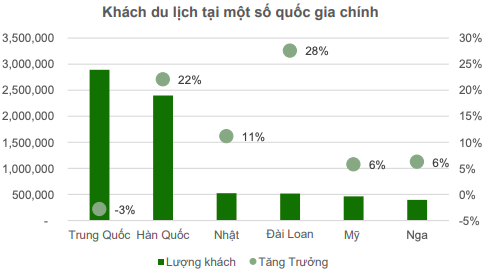 Bầu trời ngày càng chật chội, ngành hàng không Việt chịu áp lực kép sau thời tăng trưởng nóng 2 chữ số - Ảnh 1.
