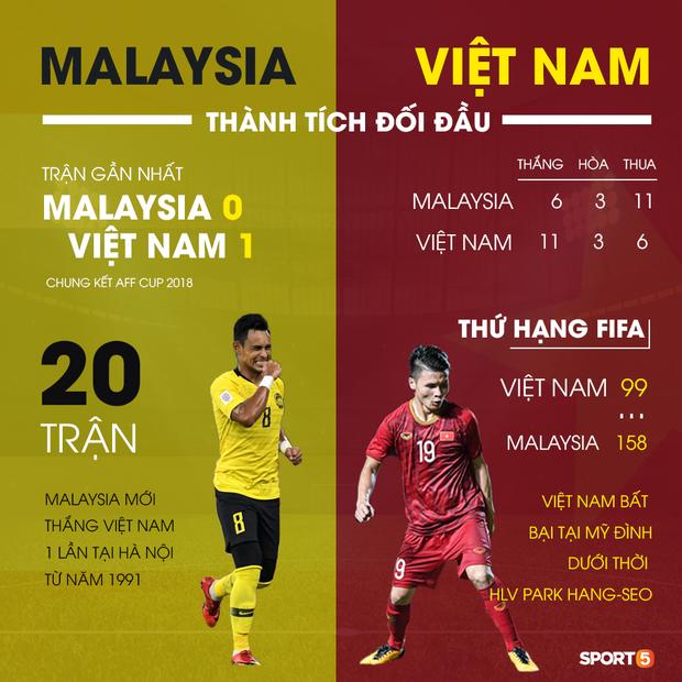 Trận Việt Nam – Malaysia là cột mốc cho hành trình 2 năm kỳ diệu của HLV Park Hang-seo cùng bóng đá Việt - Ảnh 4.