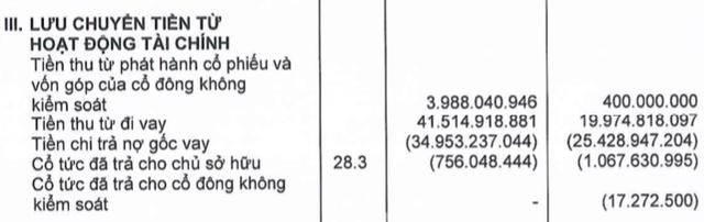 THACO tăng 6.500 tỷ dư nợ vay: Nếu 1 năm mà không thấy hướng ra dễ bị ngân hàng 'chặt' luôn cùng HAGL, vì mình cũng nợ - Ảnh 4.