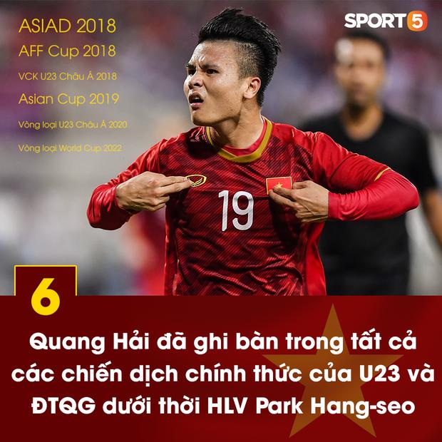 Trực tiếp bốc thăm SEA Games 2019: U22 Việt Nam có xác suất cao cùng bảng với Thái Lan - Ảnh 1.