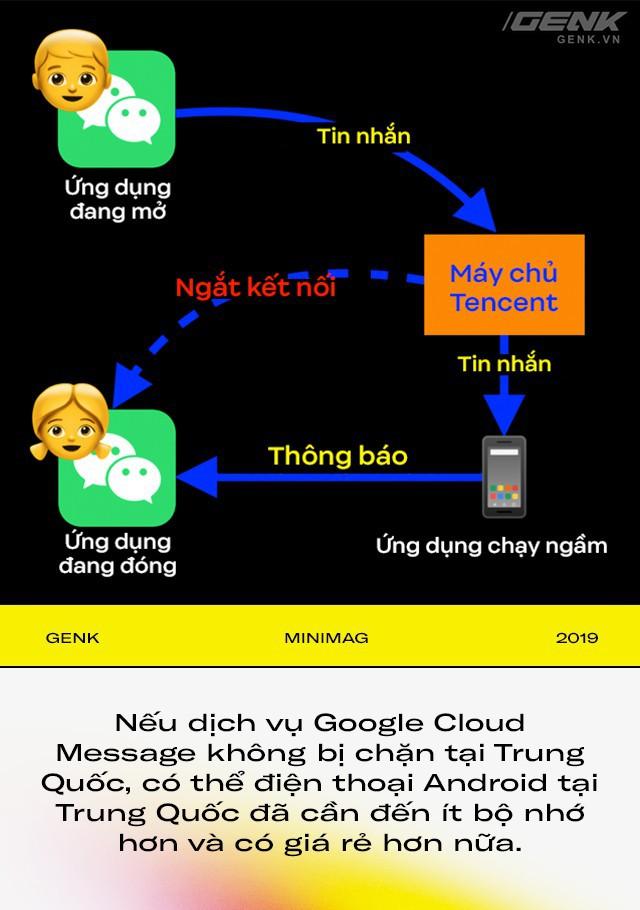 Vì sao iPhone có ít RAM hơn 90% máy Android mà vẫn chạy mượt mà hơn? Và tại sao điện thoại Trung Quốc cần cực kỳ nhiều RAM? - Ảnh 12.