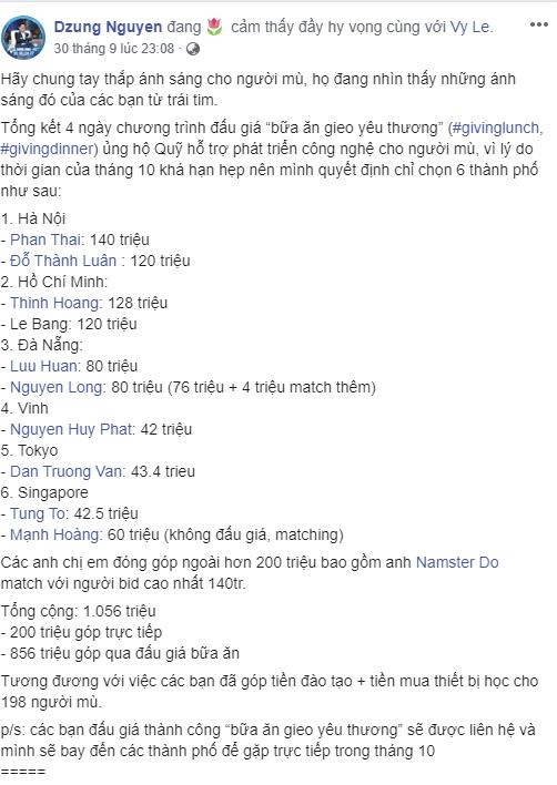 Chi 140 triệu để đi ăn cùng Shark Dũng Nguyễn - Ảnh 1.