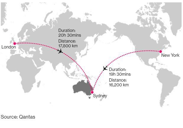 Review chuyến bay 20 giờ dài nhất lịch sử: đây là những gì người ta trải nghiệm thấy - Ảnh 9.