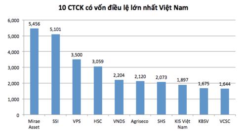 Vì sao dòng vốn Hàn Quốc đang đổ mạnh vào thị trường Việt Nam? - Ảnh 1.
