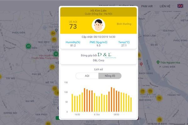 Ứng dụng đo chất lượng không khí nào thay thế được AirVisual? - Ảnh 2.