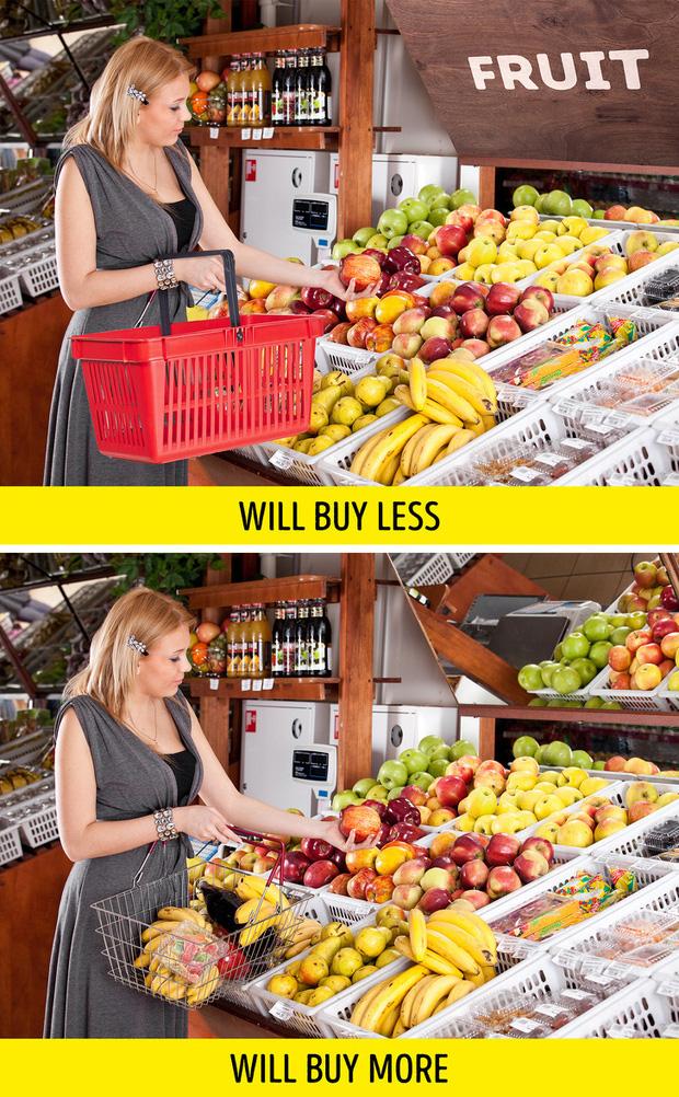 10 mánh khóe các siêu thị thường dùng để bẫy khách mua hàng, theo chia sẻ của một nhân viên marketing lâu năm - Ảnh 3.