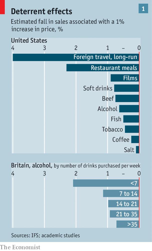 Thuế tội lỗi trong ngành rượu bia thuốc lá và câu chuyện ngân sách quốc gia - Ảnh 1.