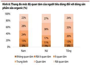 Vì sao chiến tranh thương mại Mỹ - Trung lại là điều tốt với Vinamilk? - Ảnh 3.
