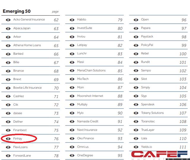 Momo là đại diện Việt Nam duy nhất trong Top50 fintech toàn cầu, Finhay lần đầu vào Top 50 công ty mới nổi - Ảnh 4.