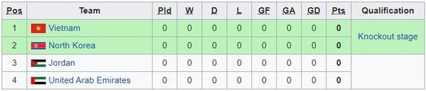 Tất tần tật thông tin cần biết về VCK U23 châu Á sắp khai mạc, giải đấu chứa đựng những ký ức không thể quên của fan Việt: Chung kết diễn ra vào... mùng hai tết - Ảnh 8.