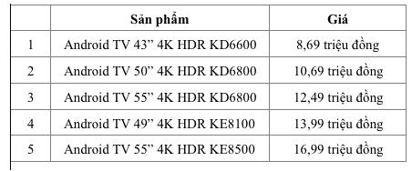 Hé lộ bảng giá tivi Vsmart của Vingroup: Cao nhất gần 17 triệu đồng, có thể điều khiển bằng giọng nói - Ảnh 4.