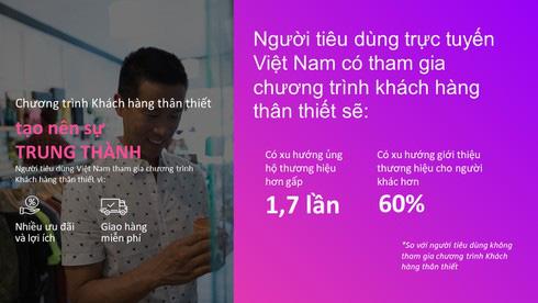 Thương mại điện tử Việt Nam được dự báo đạt 24,4 tỷ USD vào năm 2025 - Ảnh 2.