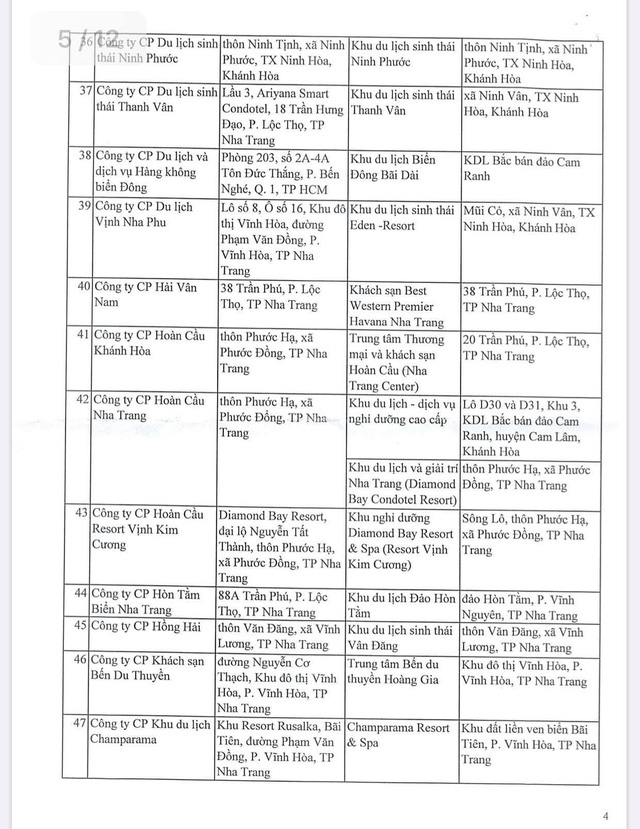 Danh sách gần 130 dự án bất động sản du lịch tại Khánh Hoà không được phép bán cho người nước ngoài - Ảnh 4.