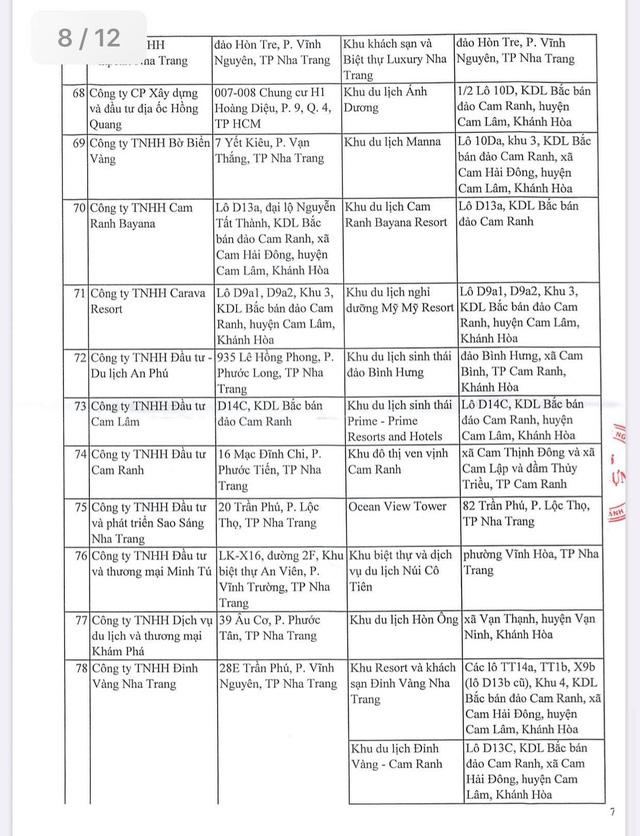 Danh sách gần 130 dự án bất động sản du lịch tại Khánh Hoà không được phép bán cho người nước ngoài - Ảnh 6.