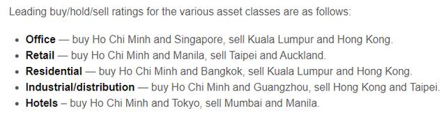 Ngỡ ngàng với những cái nhất của bất động sản TP.HCM năm 2019: Giá rẻ nhất thế giới, đáng đầu tư bậc nhất châu Á! - Ảnh 3.